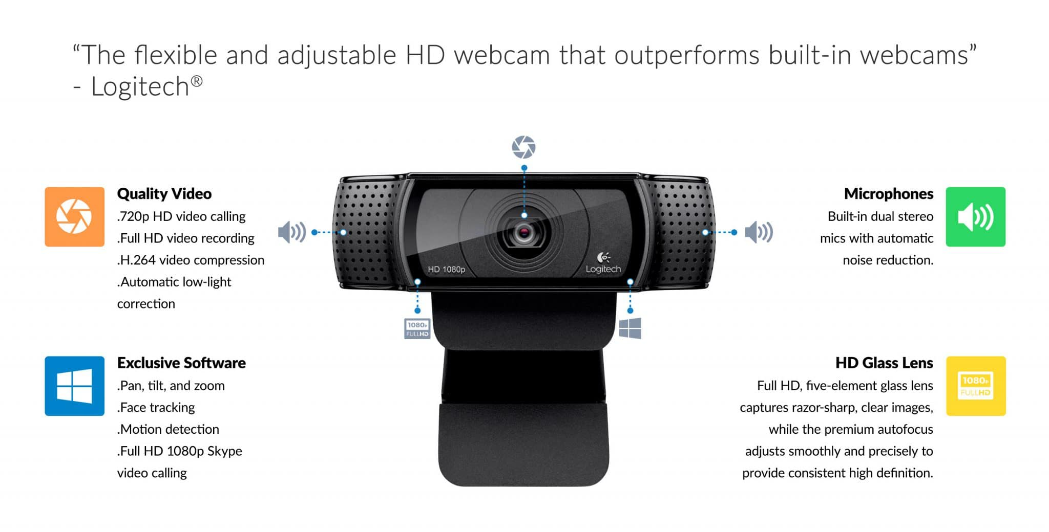 Webcam Features