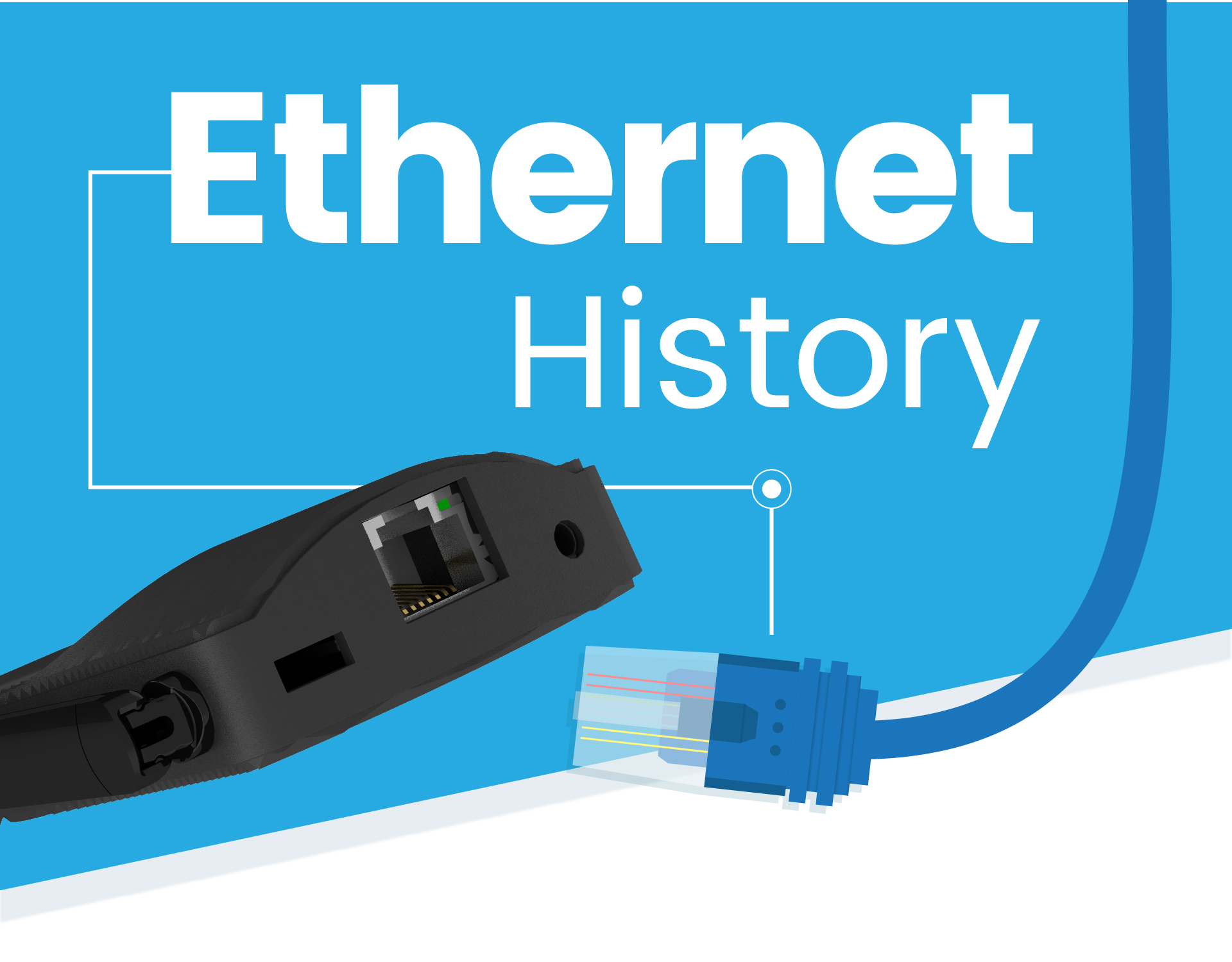 The Evolution of Portable Technology and The History of Ethernet